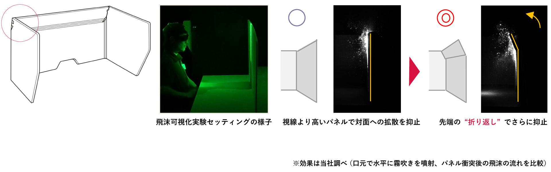 フォーカスパネル飛沫拡散実験.jpg