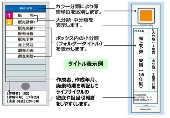 タイトルネーミング法.jpg