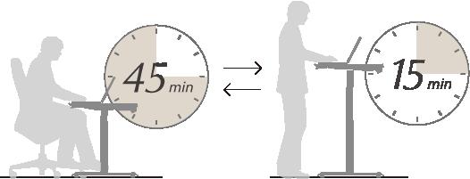 立った姿勢で仕事することで健康的に働く