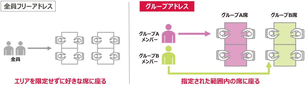 Freeaddress-point-2.jpg