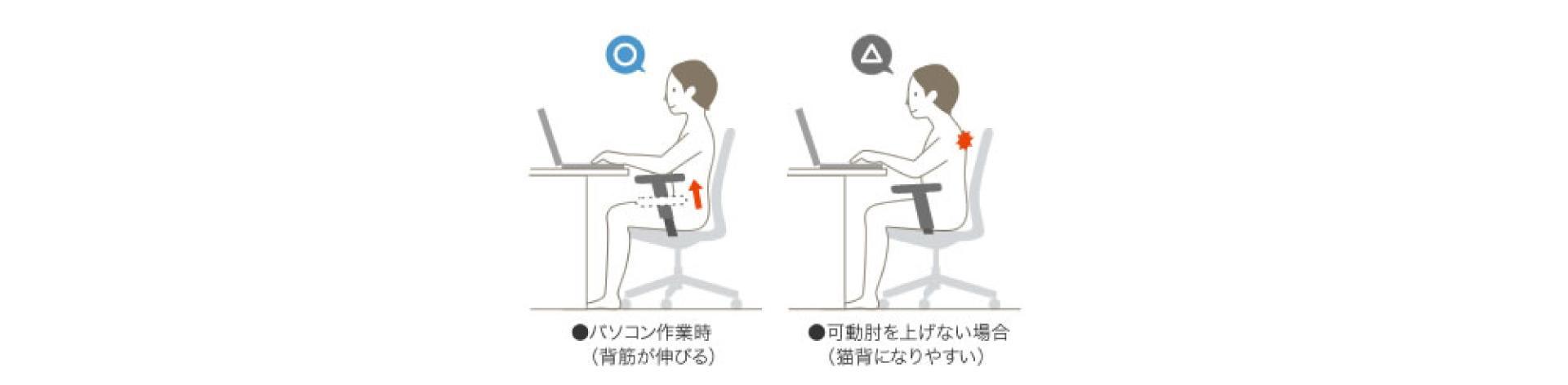 肘掛の高さを調整することで正しい姿勢を保つ