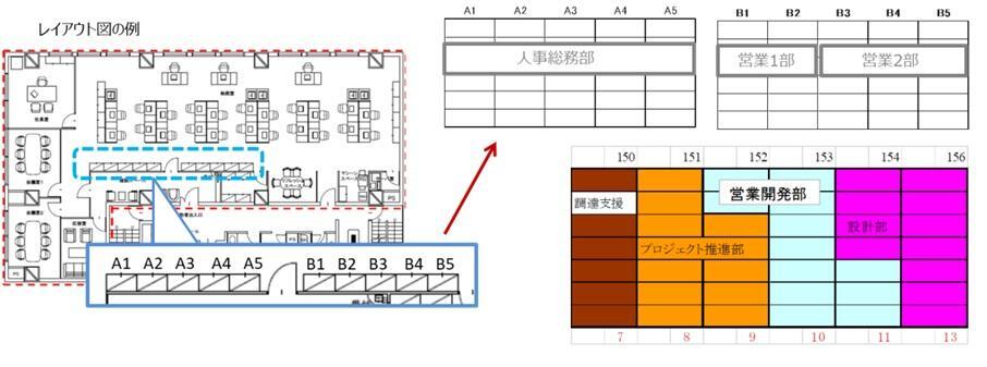 分類方法.jpg