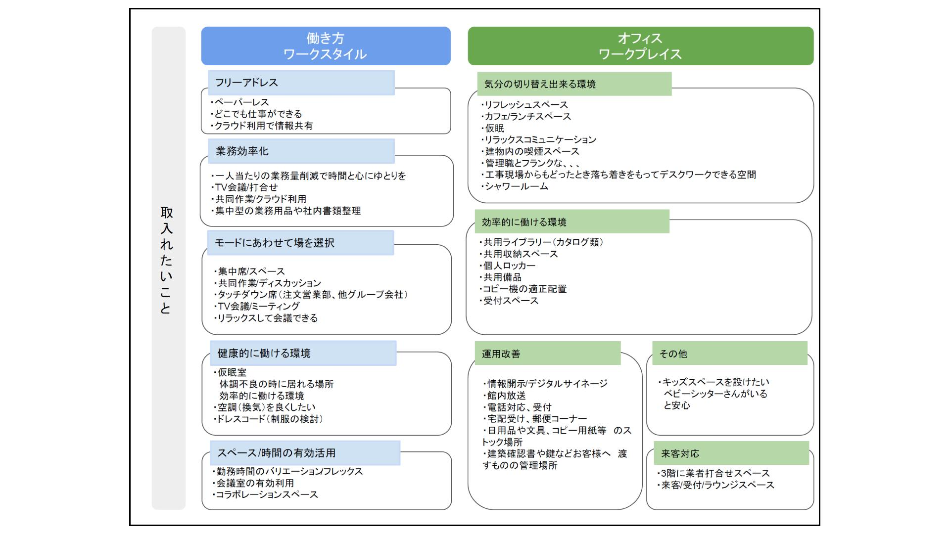 調整_IMG_ワークプレイス.jpg